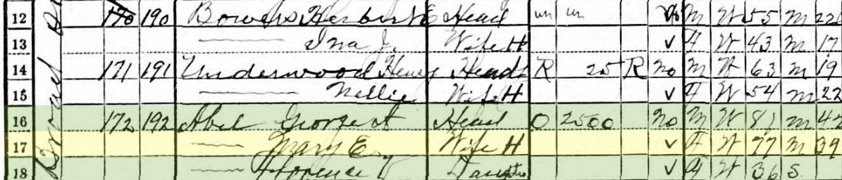 The Abel family (George J. Abel, Mary Edwards Abel, Florence V. Abel) in the 1930 US Federal Census